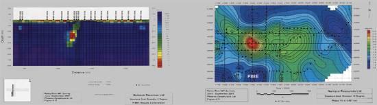 diamond drilling and borehole geophysics